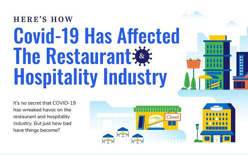 Here's How COVID-19 Has Affected the Restaurant and Hospitality Business