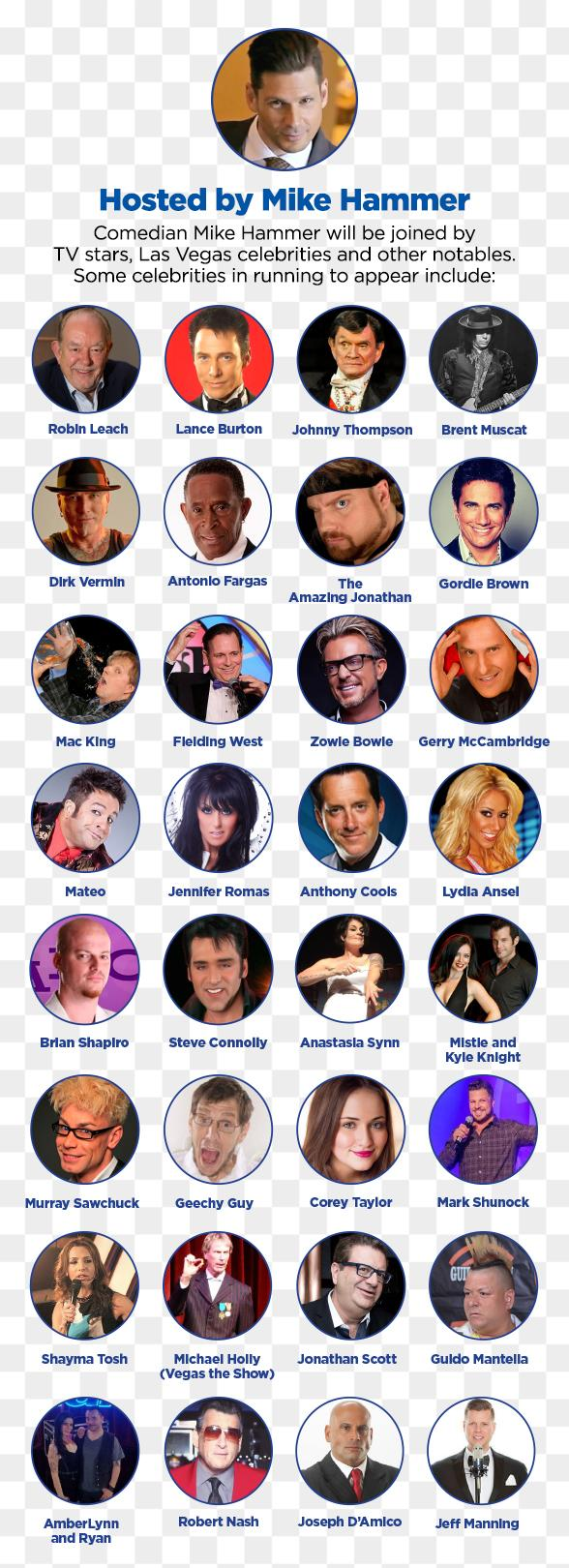 "Comedian Mike Hammer presents the 2nd Annual ""Mike Hammer Celebrity Go-Kart Race"" to Serve the Less Fortunate Oct. 16"